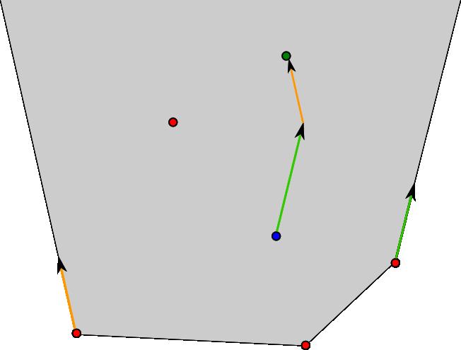 Optimization by Linear Programming