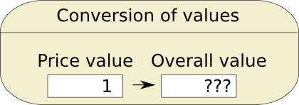 Conversion of criterion values into overall value