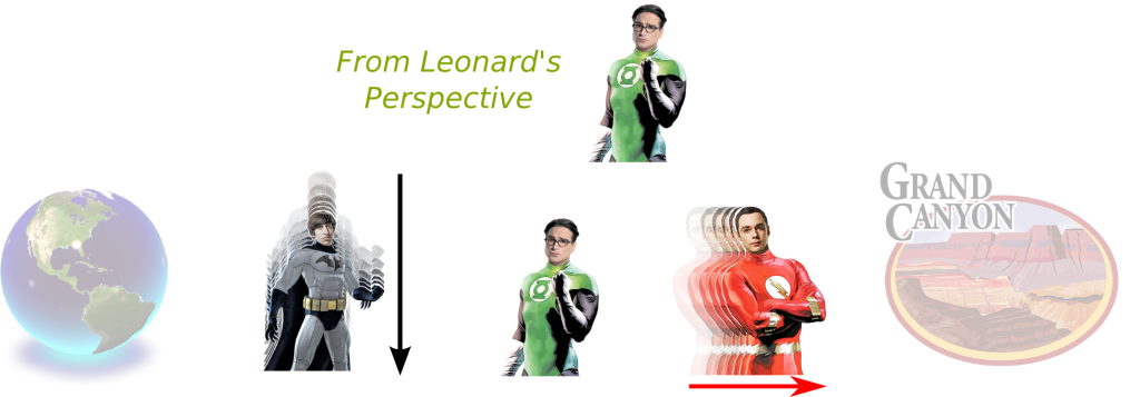 Sheldon-Leonard-Howard Motions