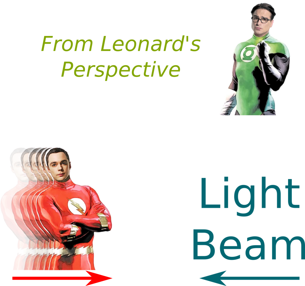 Sheldon vs Light