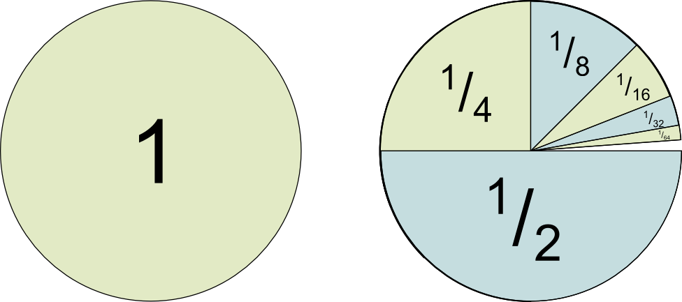 Geometric Sum