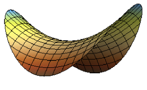 Hyperbolic Paraboloid Potato Chip