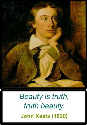 Keats' Quote