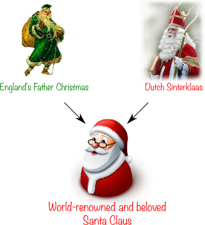 Father Christmas + Sinterklaas
