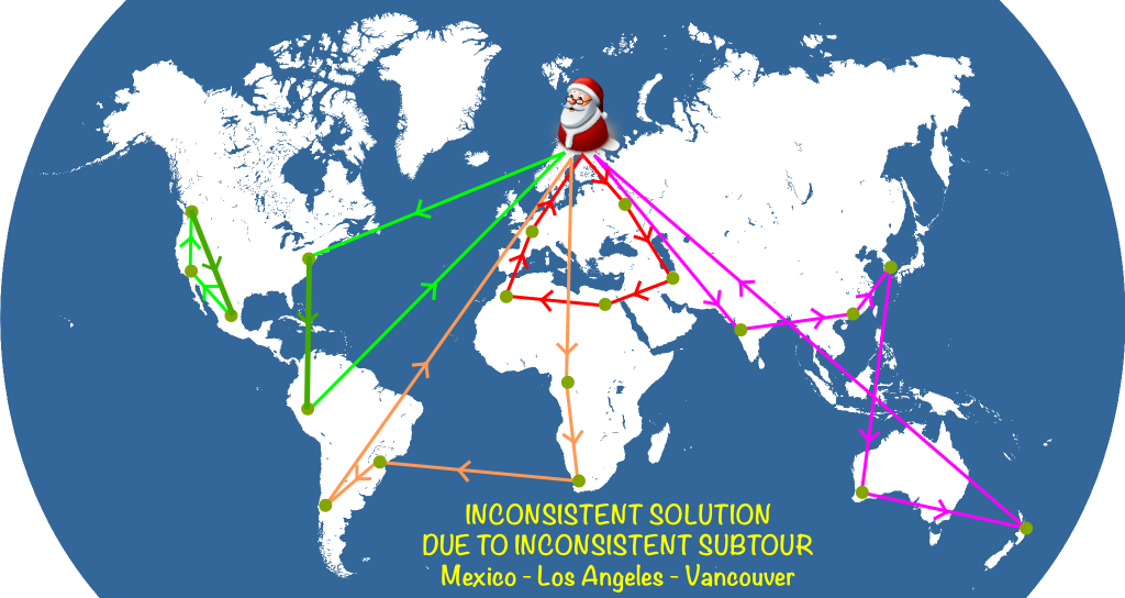 A Solution with a Subtour