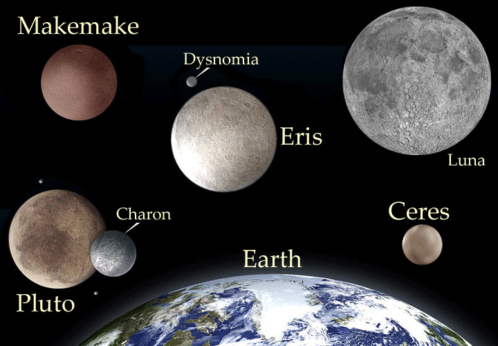 where are all the dwarf planets - photo #25