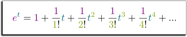 The Most Beautiful Equation of Math: Euler's Identity ...
