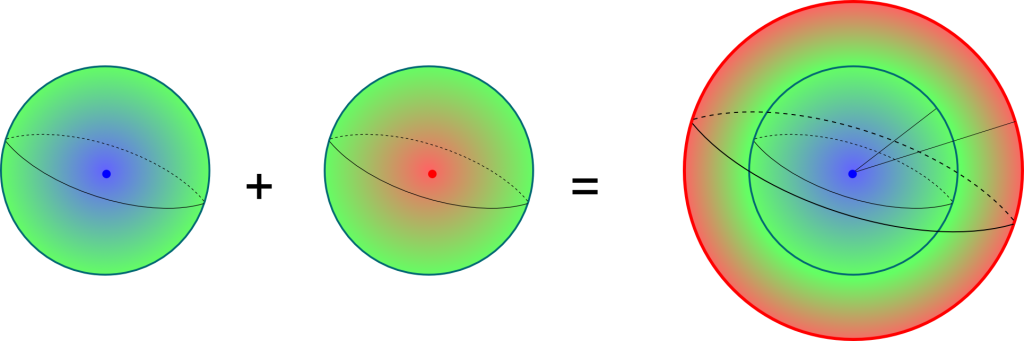 3-Sphere into 3-Ball